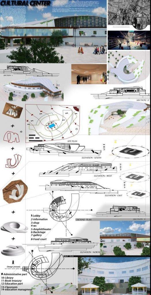 پلان مرکز فرهنگی
